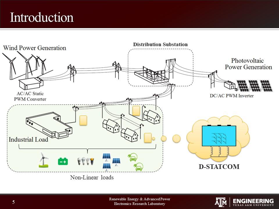 DSTATCOM Slide5