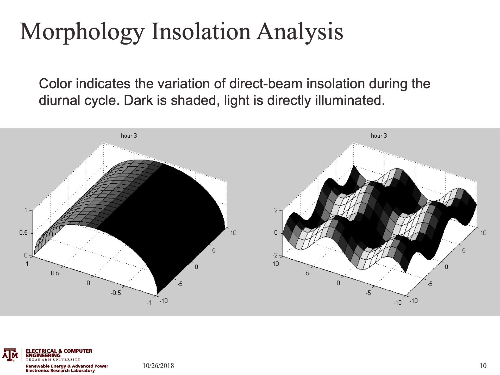 SmartPVSkin Slide 10