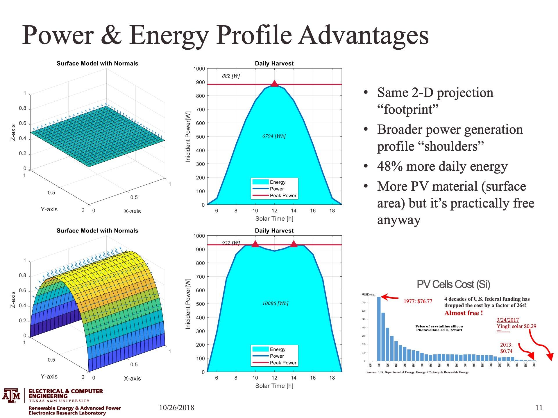 SmartPVSkin Slide 11