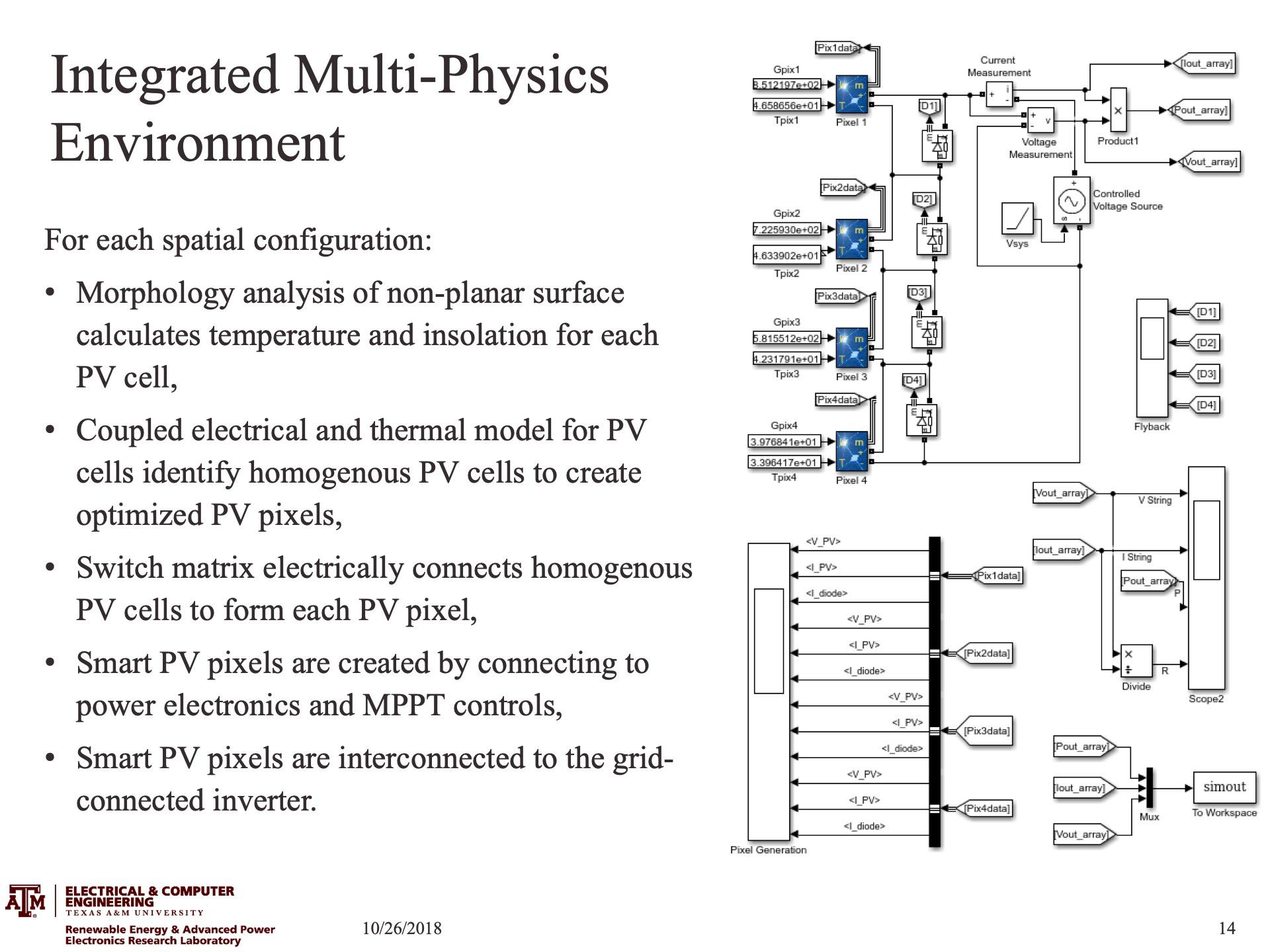 SmartPVSkin Slide 14