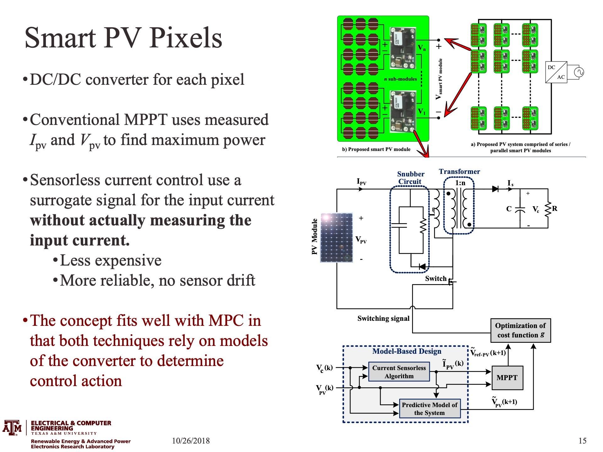 SmartPVSkin Slide 15