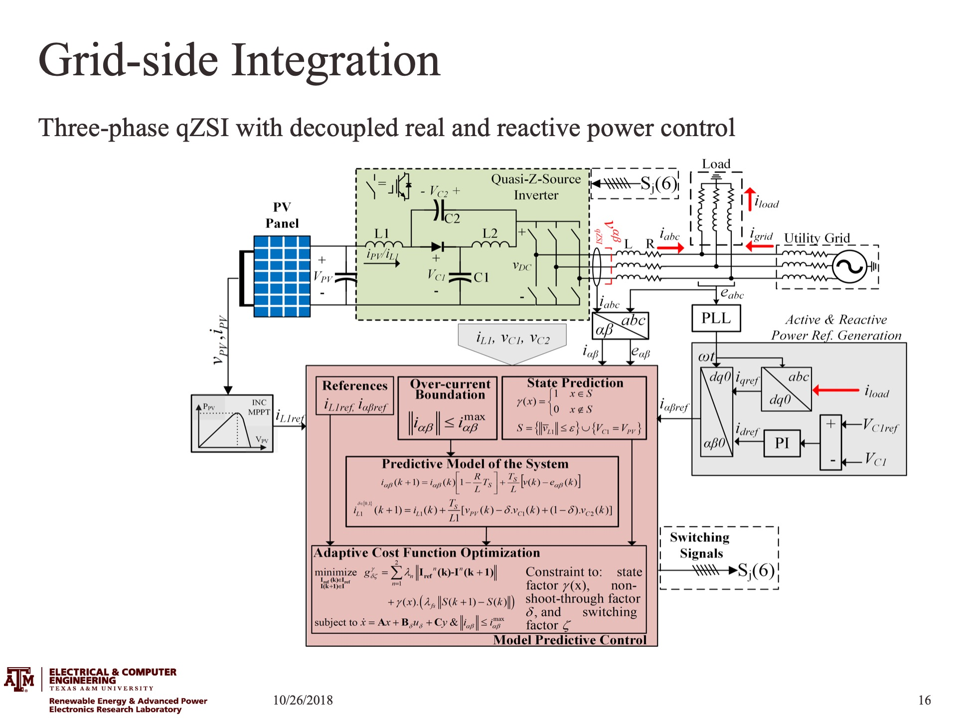 SmartPVSkin Slide 16