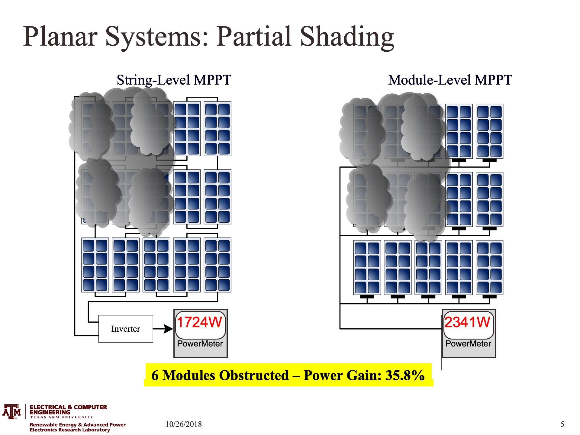 SmartPVSkin Slide 5