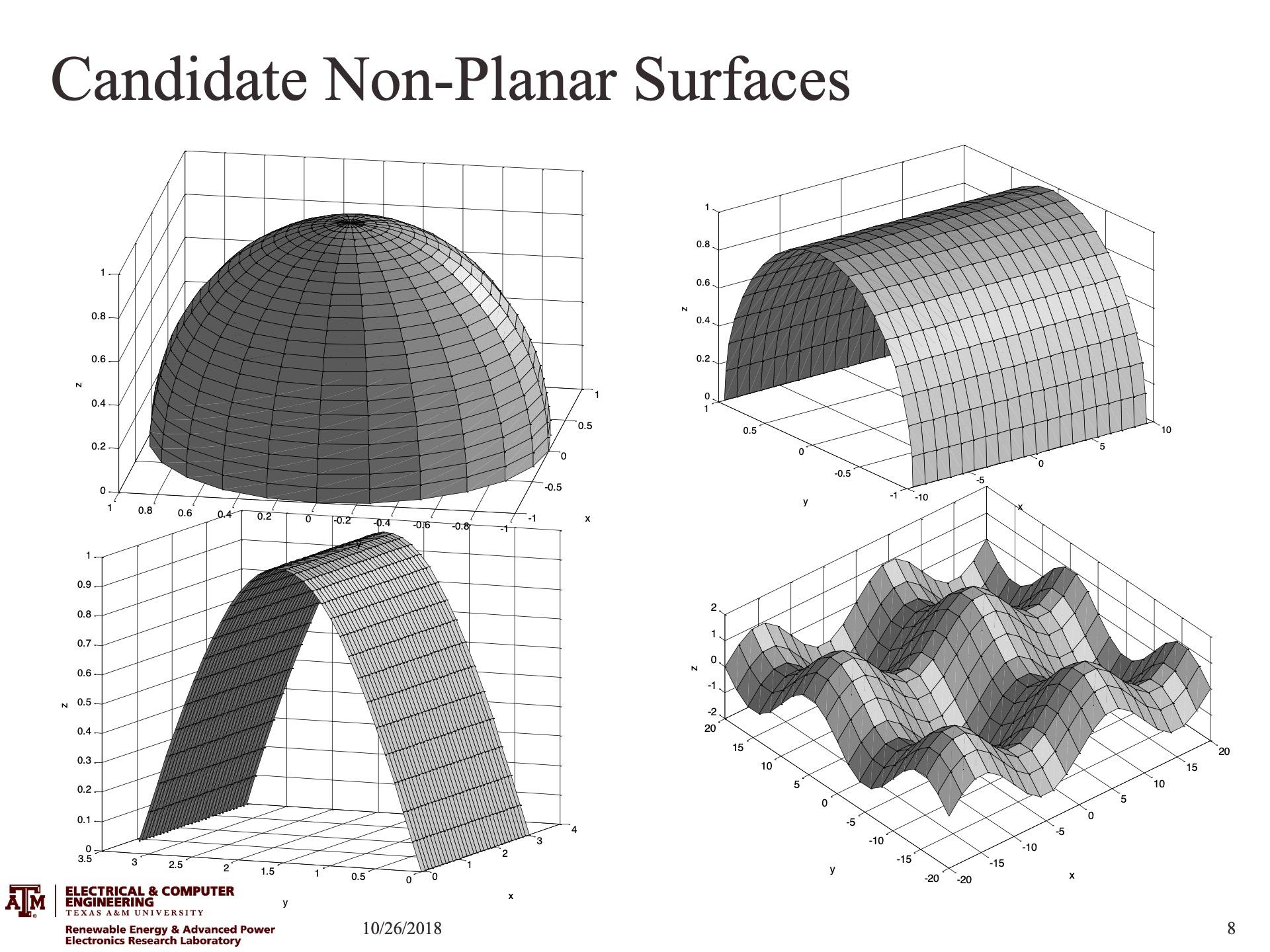 SmartPVSkin Slide 8
